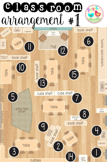 Where should you put your book shelves? Your group time carpet? Your storage? Christian McQuary has a few ideas, and she's diagrammed them out. Take a look!
