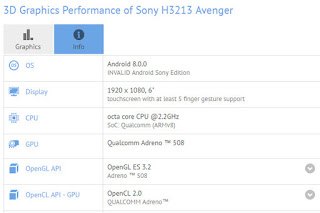 Smartphone Dual Kamera Pertama Sony Berkode H3213 Avenger