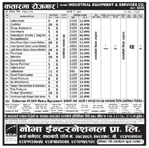 Jobs in Qatar for Nepali Candidates, Salary Rs 90,030