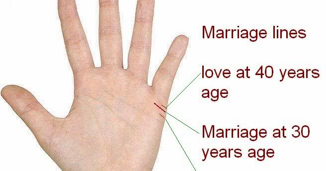 Marriage Line In The Palm : Palm Reading