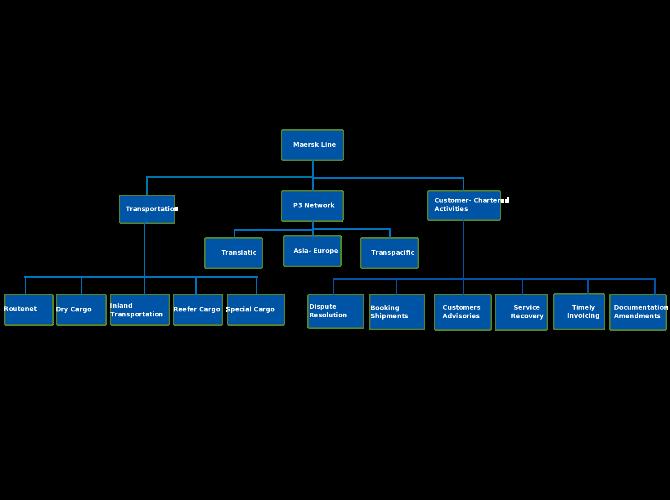 solar one line diagram .