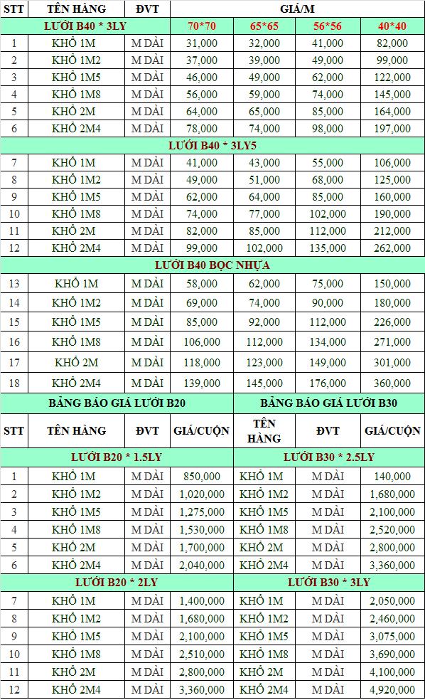 Bảng báo giá lưới rào