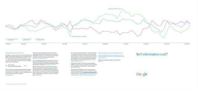 Les modifications apportées aux annonces textuelles Google en 2017