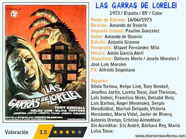 Las Garras de Lorelei una película de Amando de Ossorio enclavada en el Fantaterror