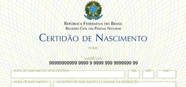 Lista dos nomes mais populares no Brasil