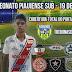 Veja como está a classificação do Campeonato Piauiense Sub 19