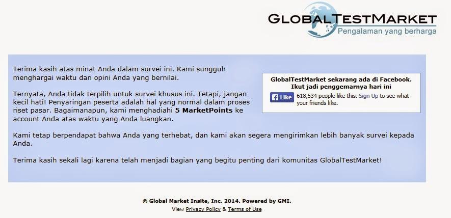 Tips Global Test Market