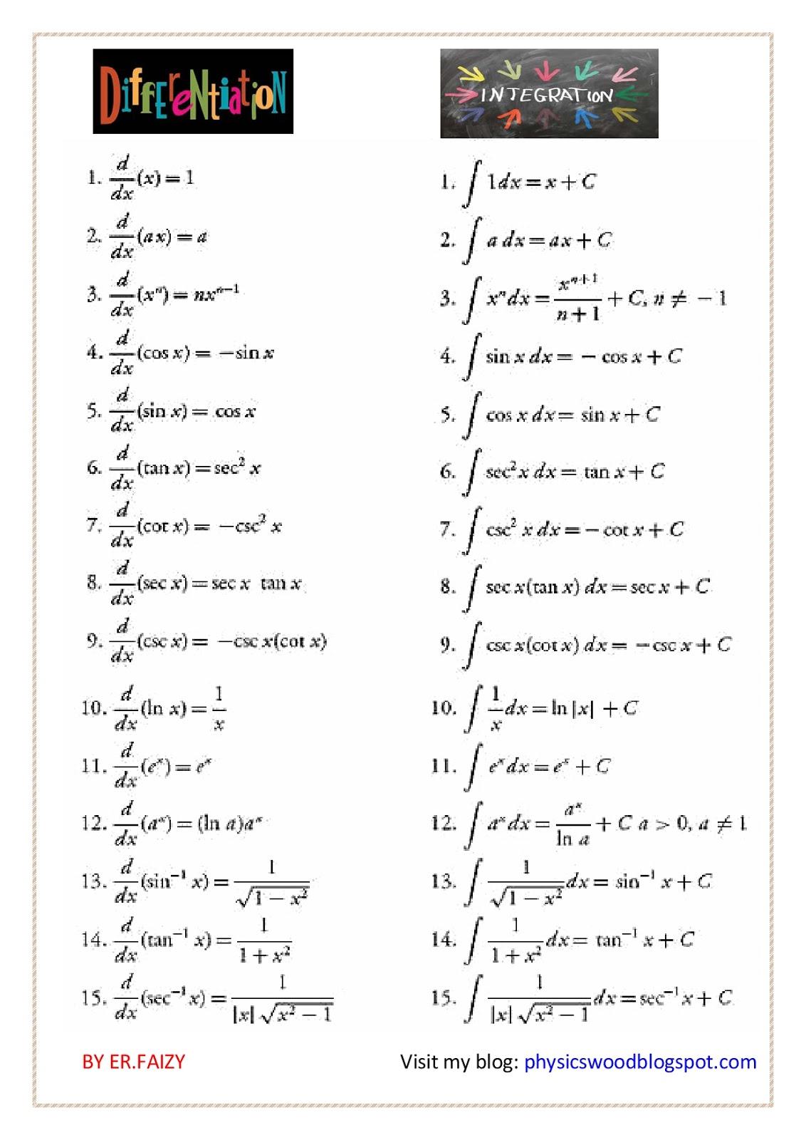 differentiation formulas - photo #6