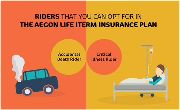 What does a rider mean in a life insurance policy ...