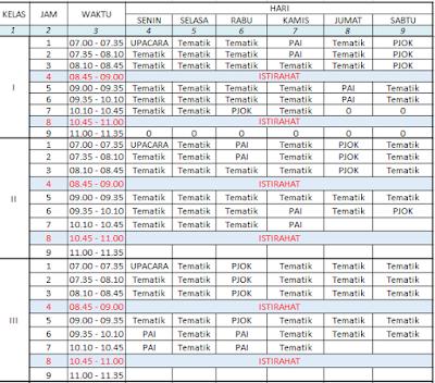 Jadwal Pelajaran SD KTSP dan Kurikulum 2013