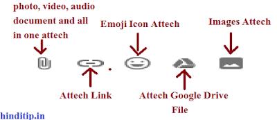 gmail se email kaise send kare