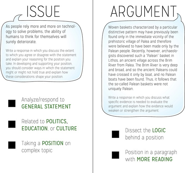 Essay Body Paragraph Examples