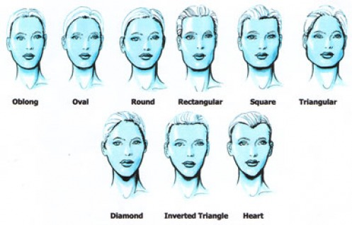 Haircuts And Face Shapes The Best Hairdo Beauty Tip For