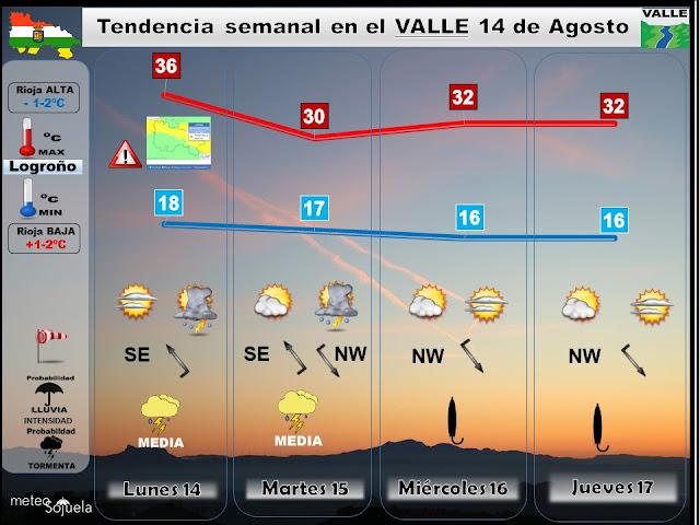 prediccion,prevision,tiempo,larioja,josecalvo,meteosojuela,meteo,meteorologia