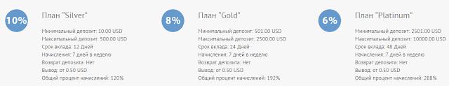 global-coin.org отзывы