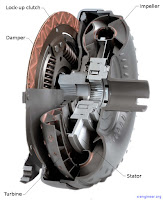 Torque-converter-main-components.jpg