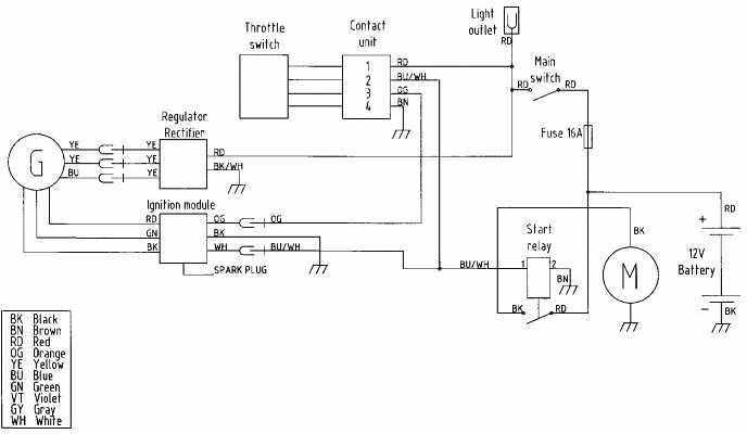 on harley davidson flh 1200 generator wiring diagram