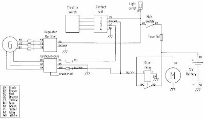 Motorcycle Battery Eliminator Wiring Diagram - Wiring ... on
