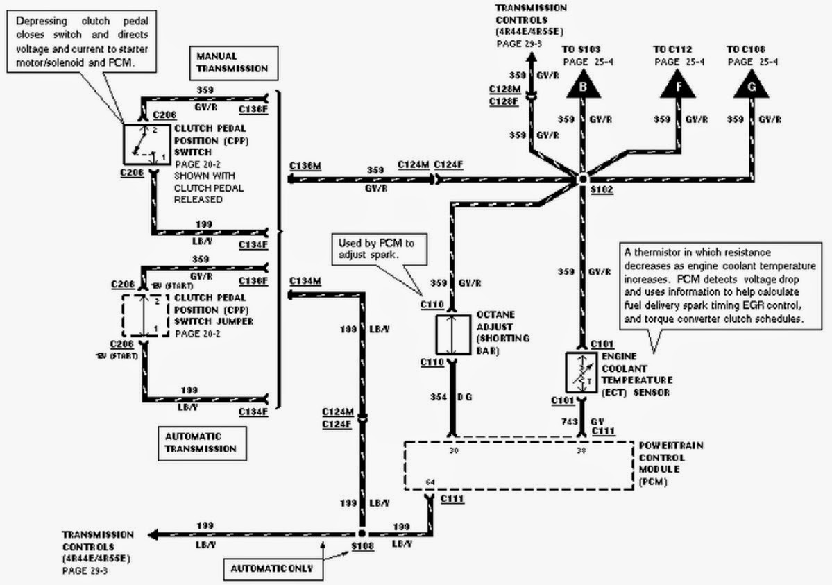 Wiring Diagrams and Free Manual Ebooks: 1996 Ford Ranger 4