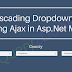Cascading Dropdown List With MVC And AJAX