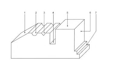 Teknik Mesin Sekrap