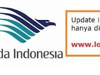INFO LOKER BUMN PT. GARUDA INDONESIA TERBARU (UPDATE)