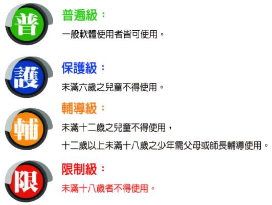 原作創造社 Author's Organization: 臺灣影視分級制度 VS 動畫認知定位 (前篇)