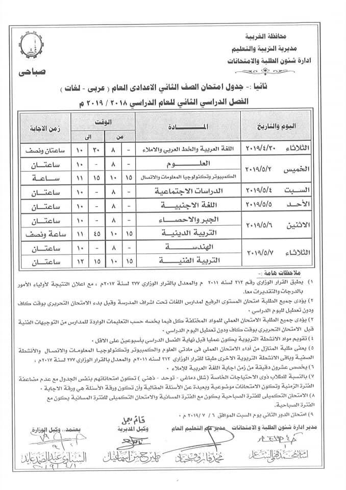 جدول امتحانات محافظة الغربية الترم الثانى 2019 لكل صفوف النقل والشهادة