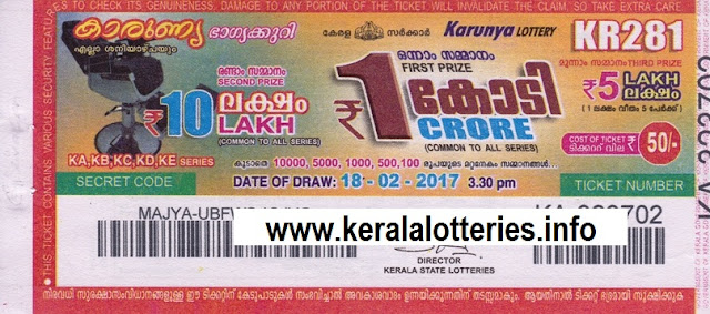 Official Kerala lottery result of Karunya KR-286 on 25 March 2017