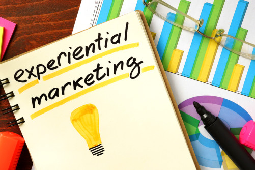 Karakteristik, Strategi dan Fungsi Experiential Marketing