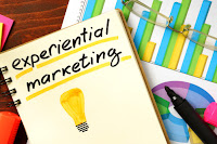 Strategi dan Fungsi Experiential Marketing Karakteristik, Strategi dan Fungsi Experiential Marketing