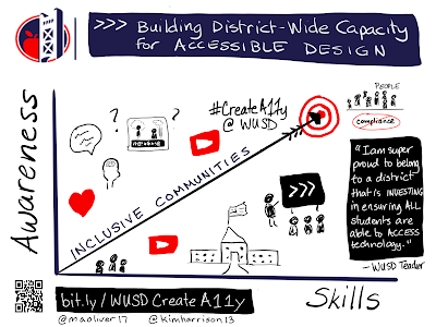 ISTE18: Building District-Wide Capacity for Accessible Design