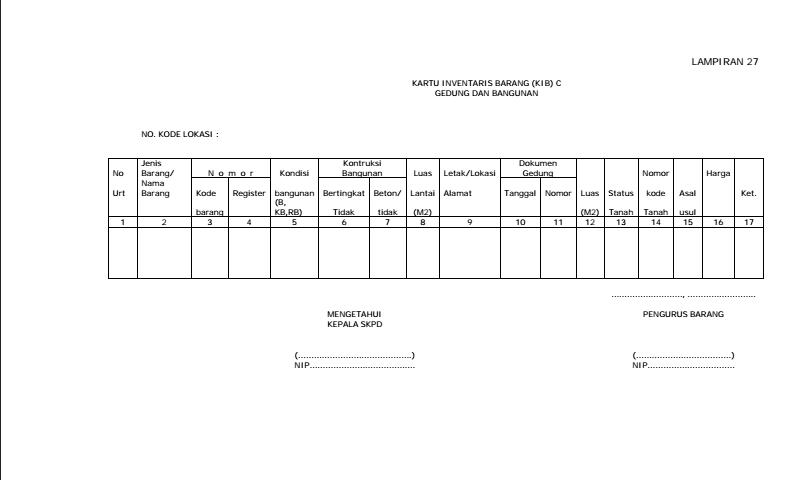 Contoh Bentuk Kartu Inventaris Barang (KIB) C Gedung Dan Bangunan dalam Pembuatan Laporan Inventaris Sekolah Terbaru