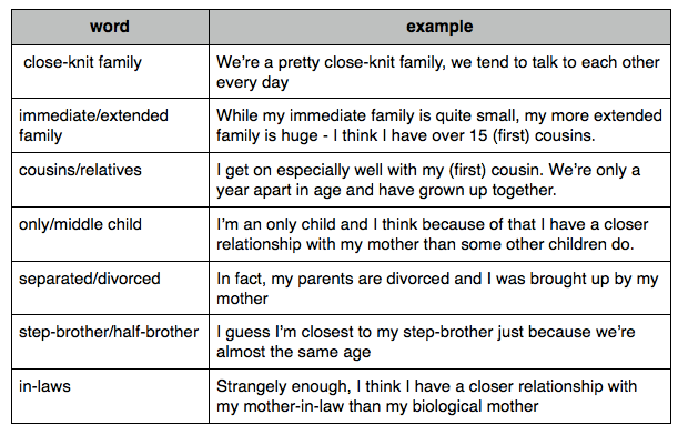 French essay family relationships