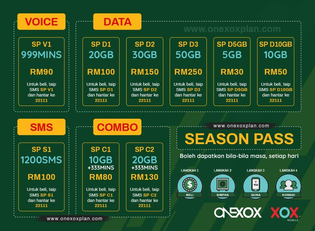 Pakej Season Pass ONEXOX