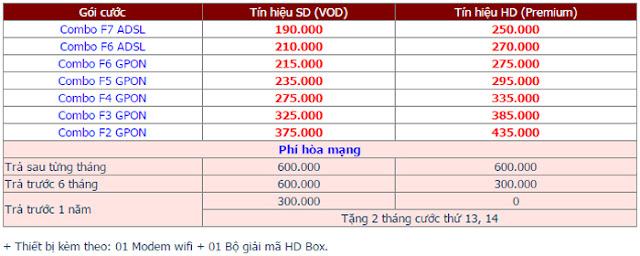 Lắp Đặt Internet FPT Phường Hà Khánh 2