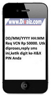 Request VCN BNI 2