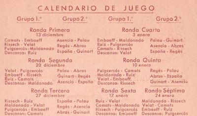 Rondas del V Campeonato Femenino de Ajedrez de Catalunya 1942
