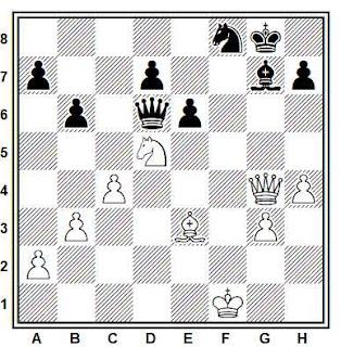 Posición de la partida de ajedrez Dükstein - Johannessen (Olimpiada de 1956)