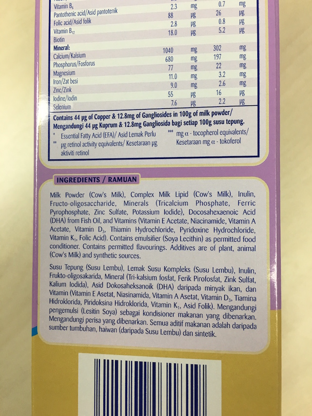 Read the ingredients list to identify added sugars