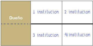 ¿A cuánto corresponde? desafío 21 desafios matematicos quinto grado