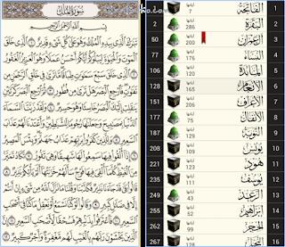 aplikasi al-quran