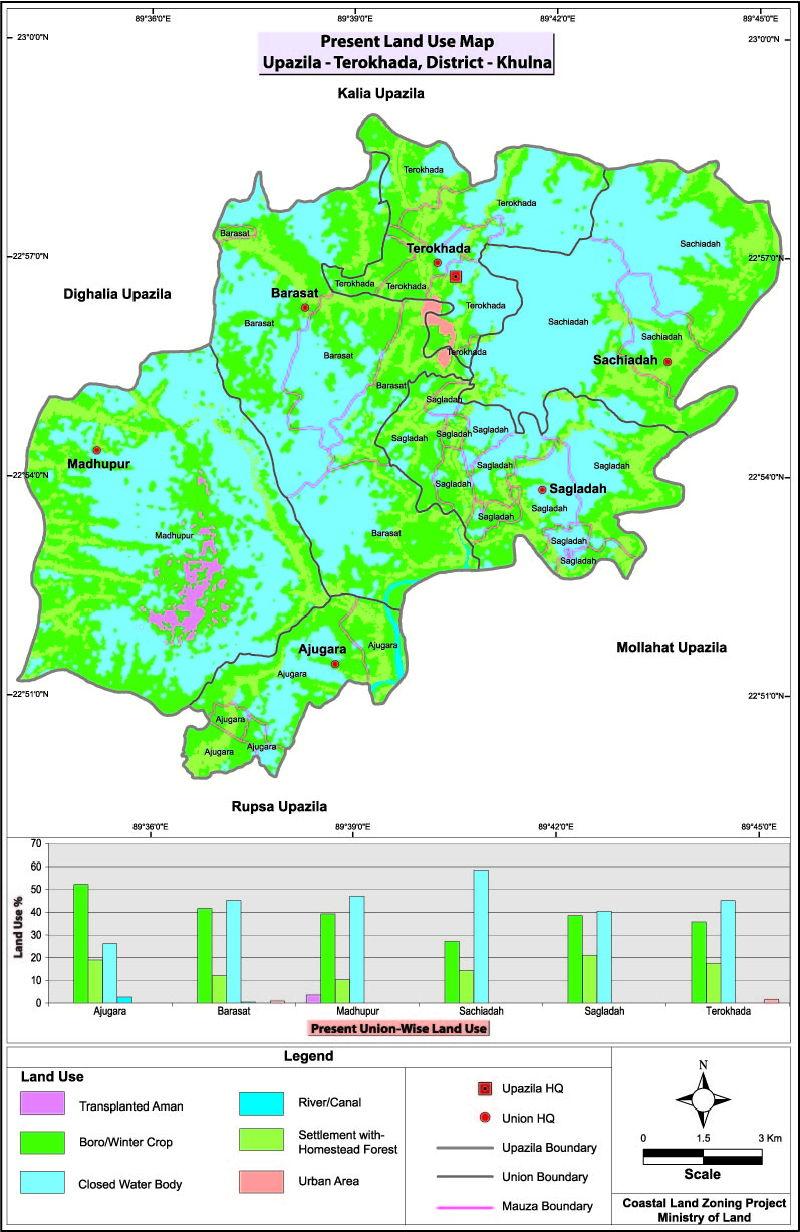 Terokhada Upazila Mouza Map Khulna District Bangladesh