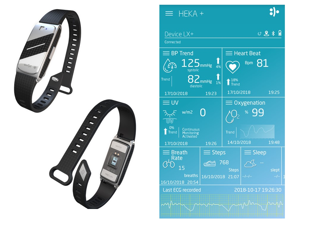 Helo Lx+ Smartband - The Most Advanced Wearable Life-sensing Technology