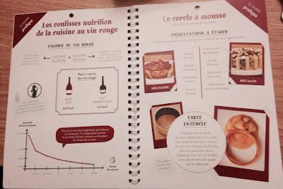 La Cocotte au Vin - French Cocotte + Concours