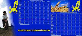 Topul statelor UE după numărul de proprietari de teren agricol