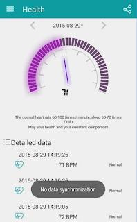 Análise Smartwatch No.1 D2 28
