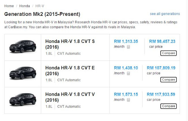 Best Quick Reference Site For Honda Hr V Malaysia Myhrv