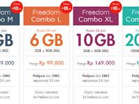 Indosat Hadirkan Internet Murah, Ini Daftar Harganya