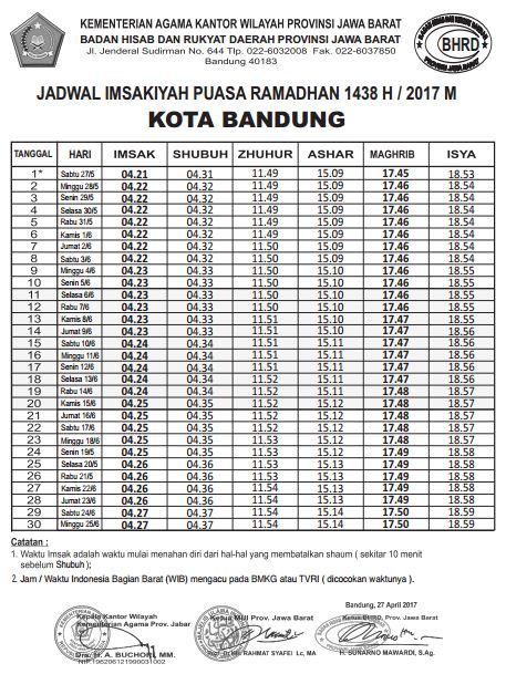 Jadwal Imsakiyah Puasa Ramadhan 1438 H / 2017 M Kota Bandung